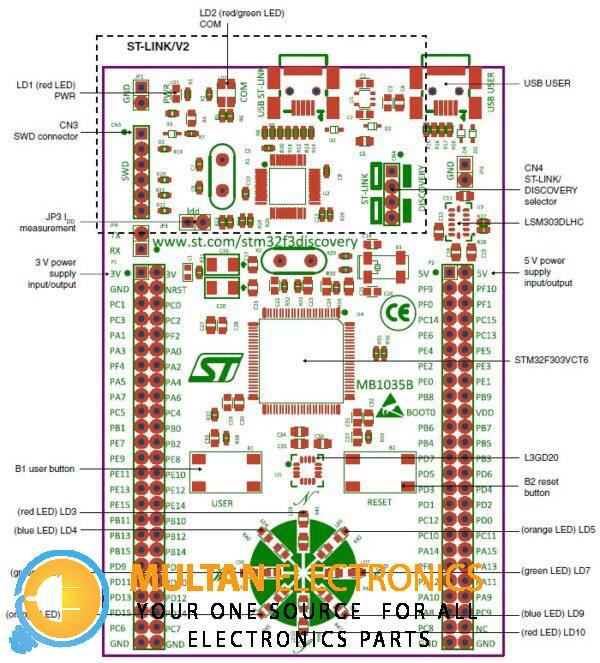 STM32 Discovery Kit for STM32 F3 Series with STM32F303 MCU DETAILS
